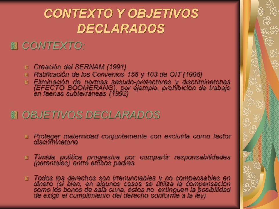 CONTEXTO Y OBJETIVOS DECLARADOS