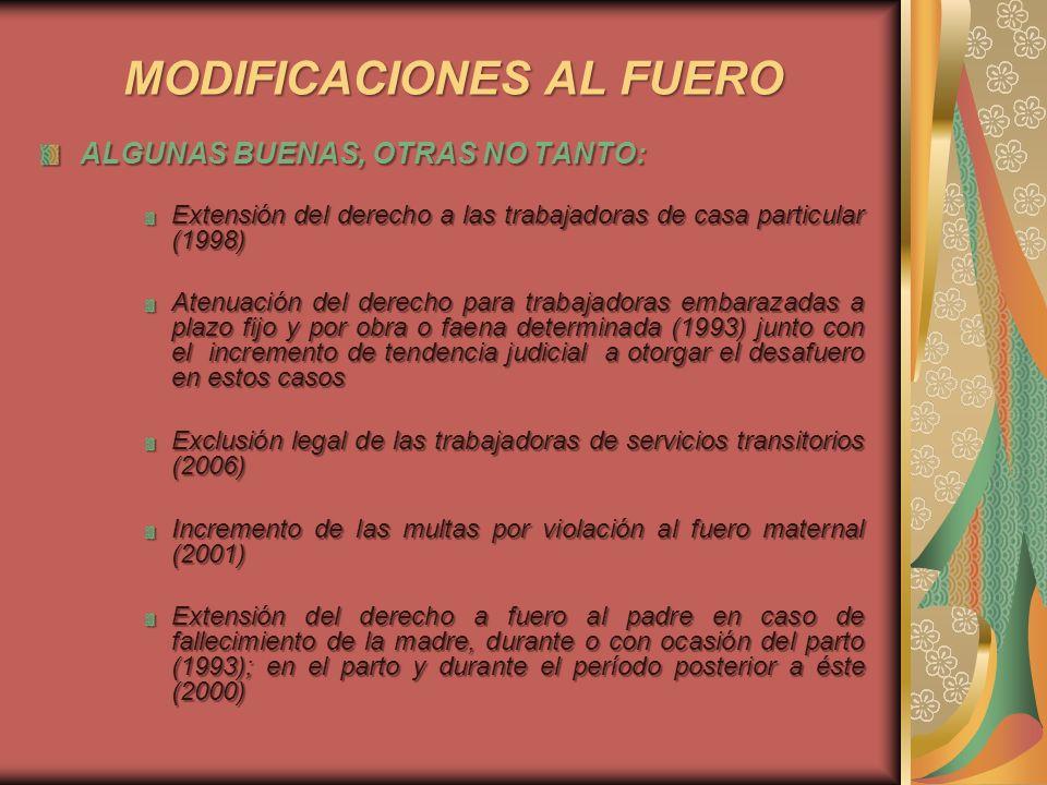 MODIFICACIONES AL FUERO