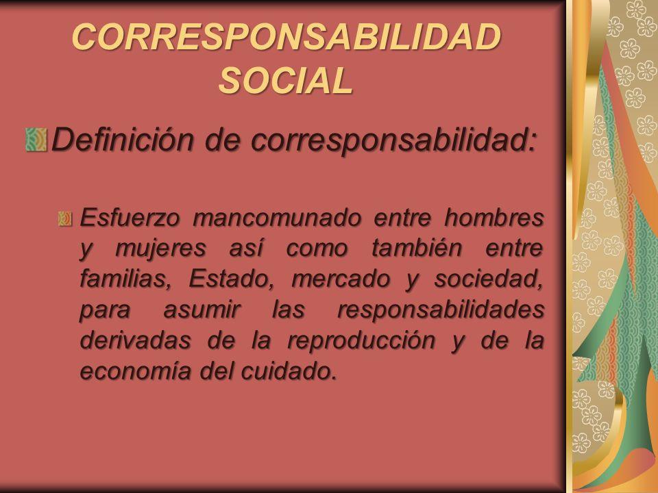 CORRESPONSABILIDAD SOCIAL