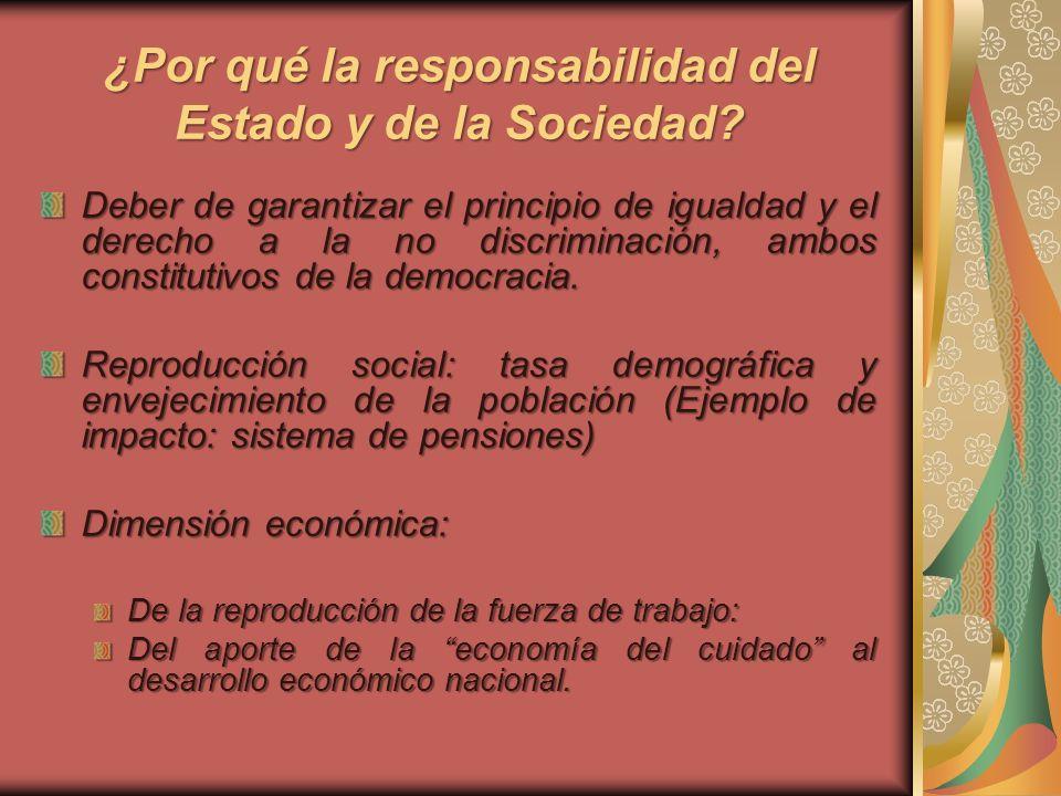 ¿Por qué la responsabilidad del Estado y de la Sociedad