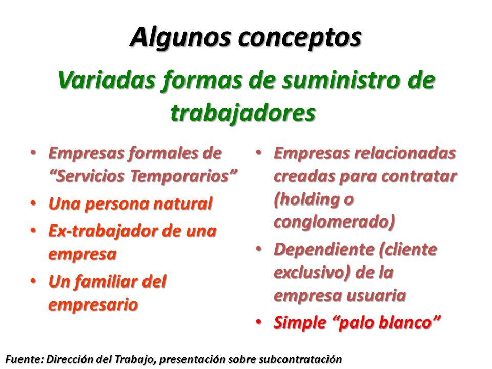 Variadas formas de suministro de trabajadores