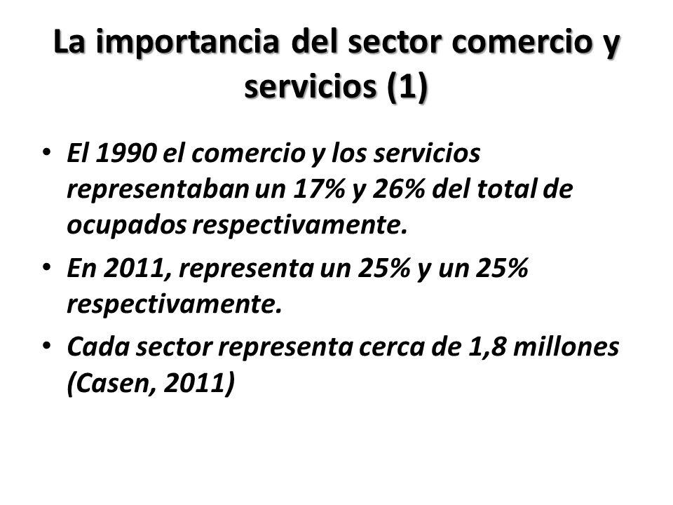 La importancia del sector comercio y servicios (1)