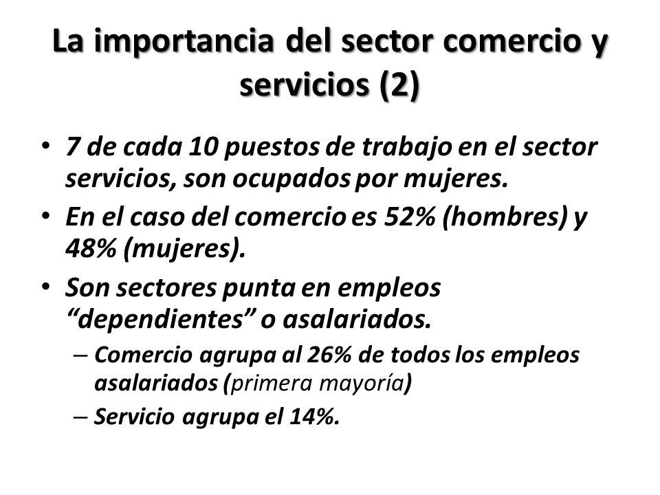 La importancia del sector comercio y servicios (2)