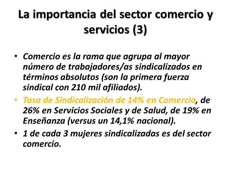 La importancia del sector comercio y servicios (3)