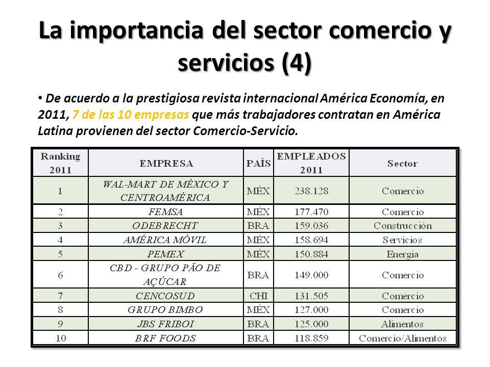 La importancia del sector comercio y servicios (4)