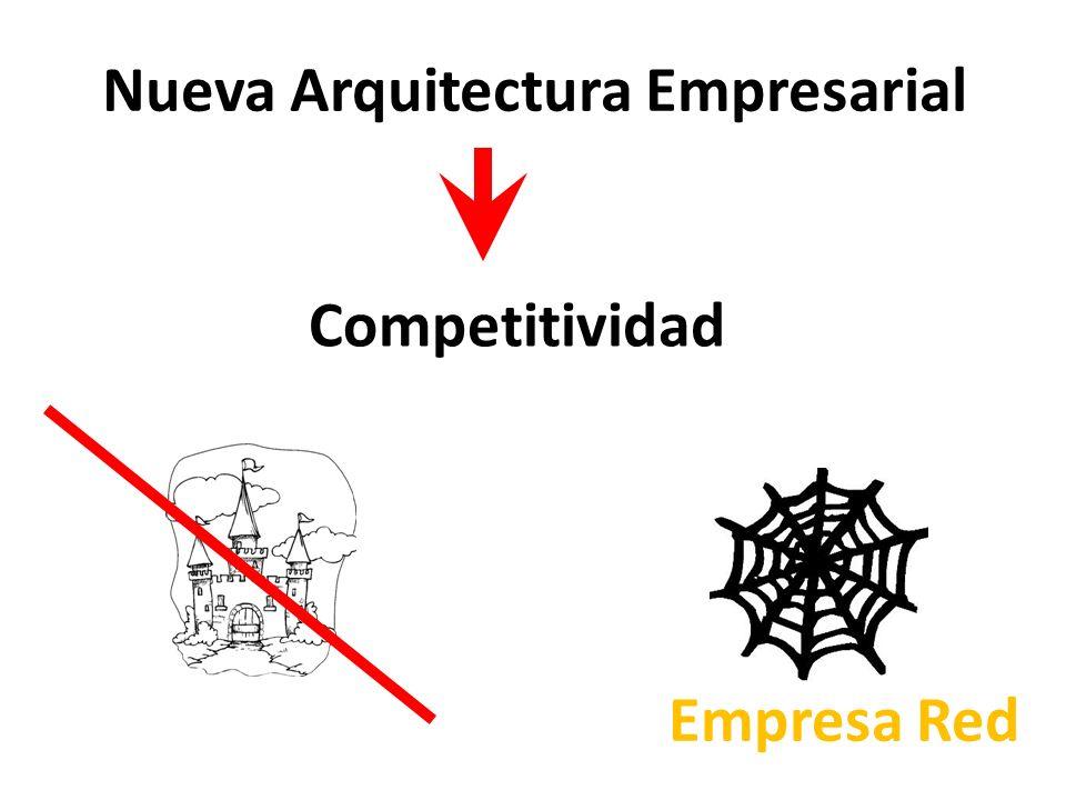 Nueva Arquitectura Empresarial