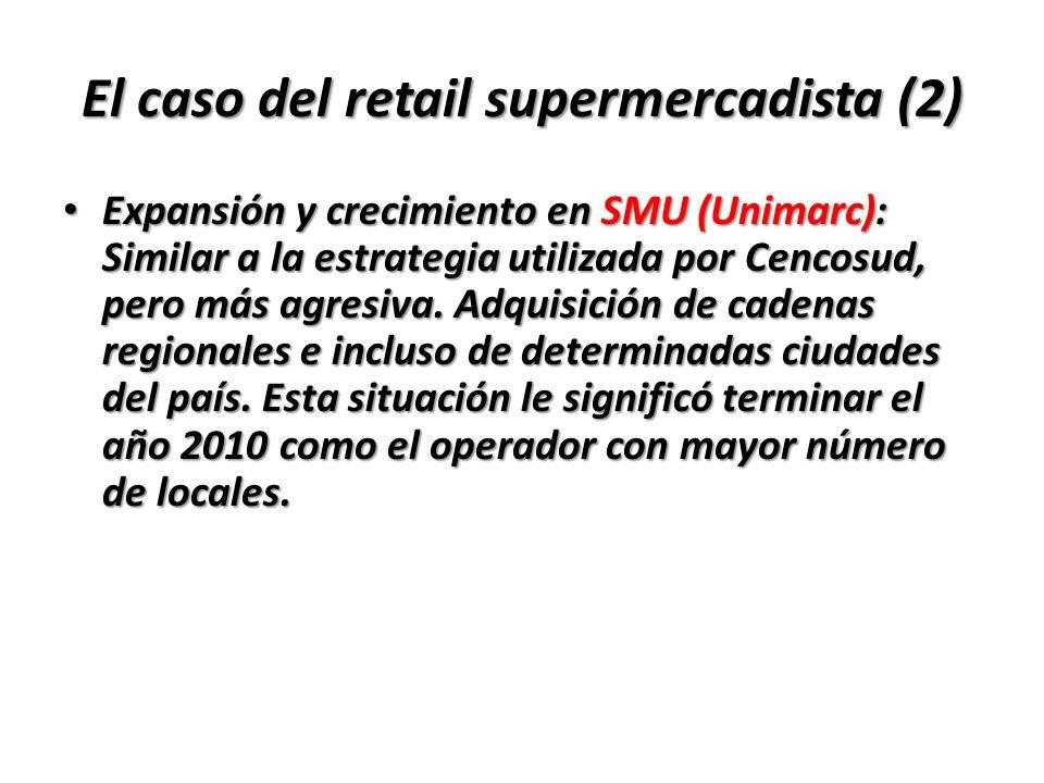 El caso del retail supermercadista (2)