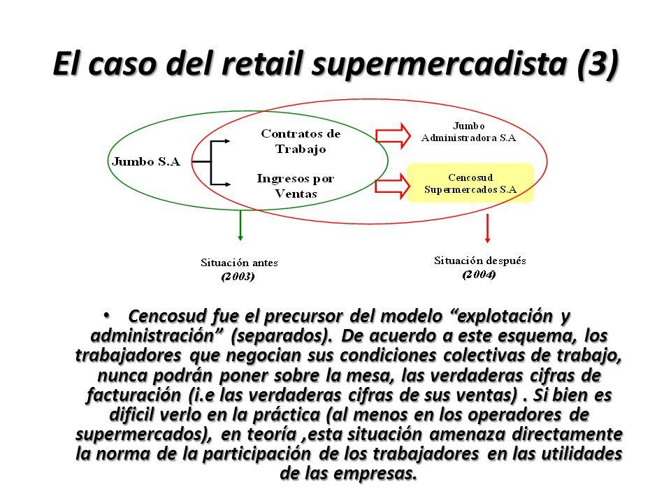 El caso del retail supermercadista (3)