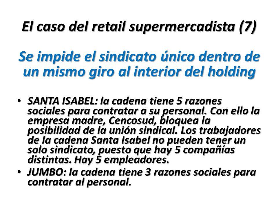El caso del retail supermercadista (7)