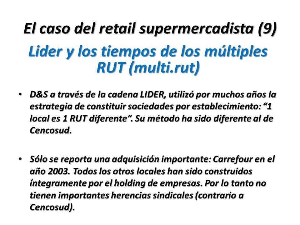 El caso del retail supermercadista (9)