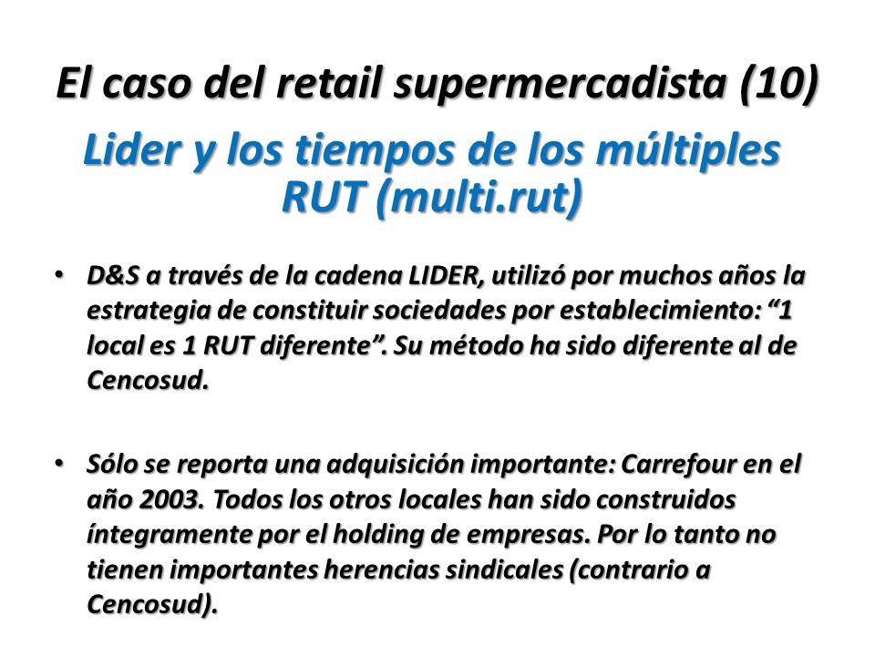 El caso del retail supermercadista (10)