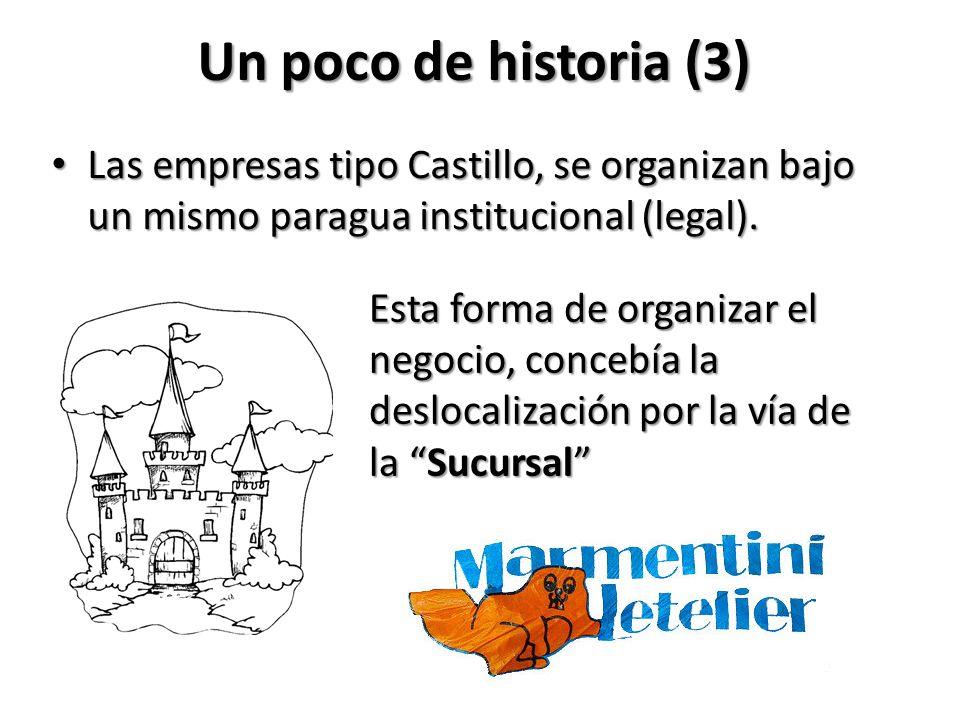 Un poco de historia (3)Las empresas tipo Castillo, se organizan bajo un mismo paragua institucional (legal).