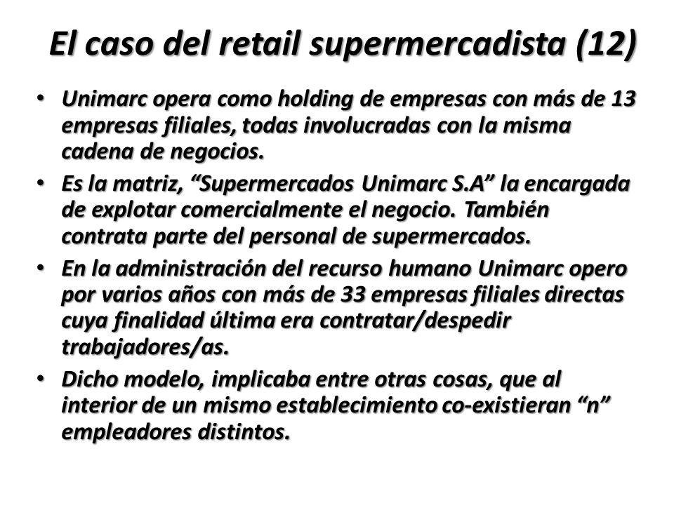 El caso del retail supermercadista (12)