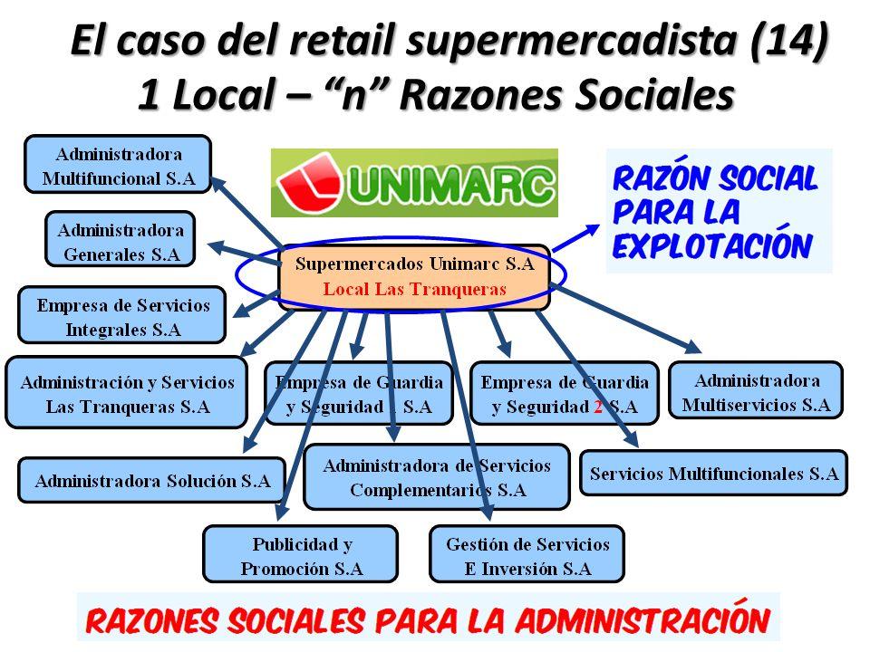 1 Local – n Razones Sociales