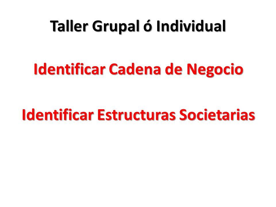 Taller Grupal ó Individual