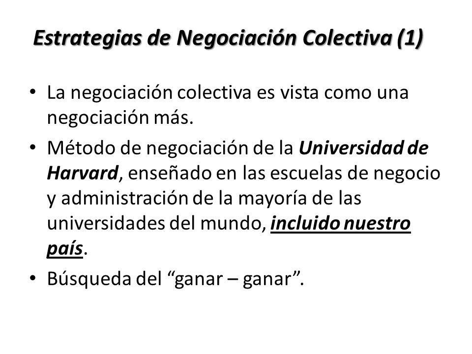 Estrategias de Negociación Colectiva (1)
