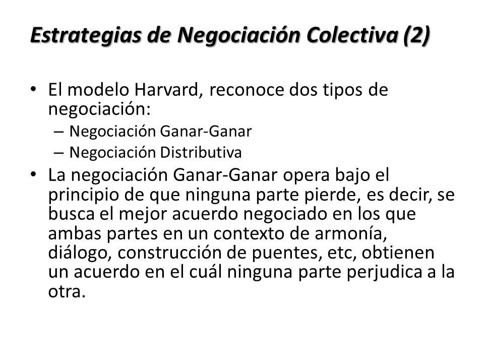 Estrategias de Negociación Colectiva (2)