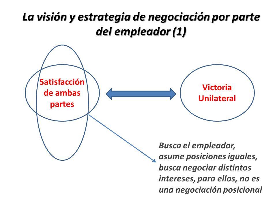 La visión y estrategia de negociación por parte del empleador (1)