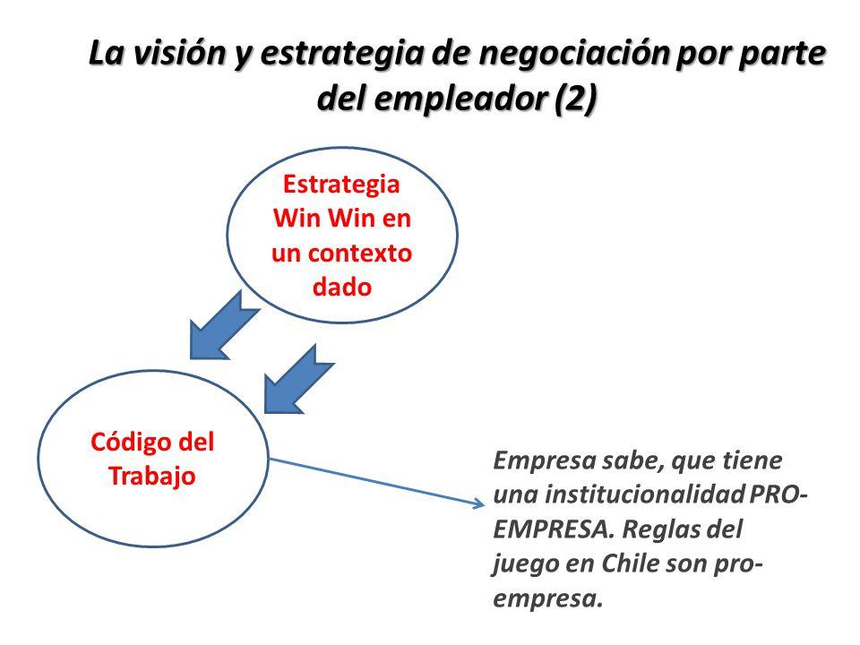 La visión y estrategia de negociación por parte del empleador (2)