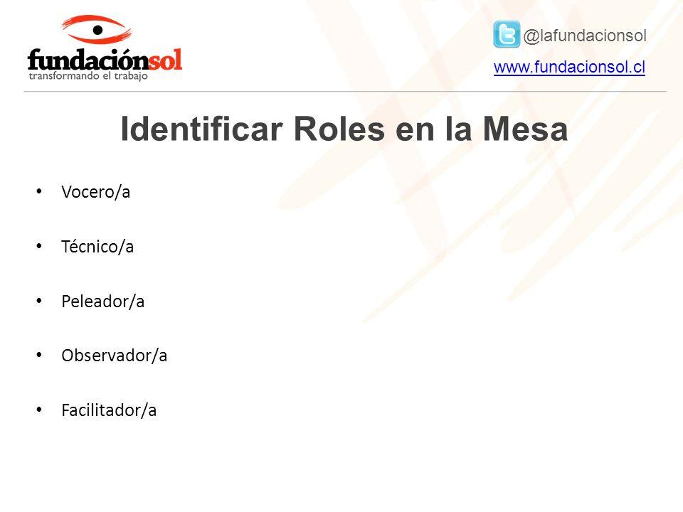 Identificar Roles en la Mesa