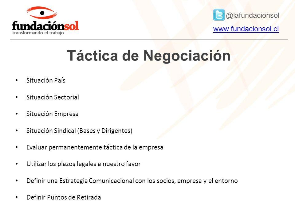 Táctica de Negociación
