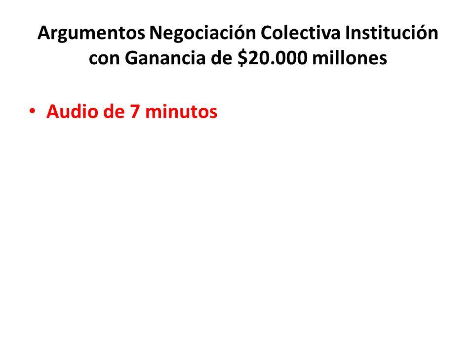 Argumentos Negociación Colectiva Institución con Ganancia de $20