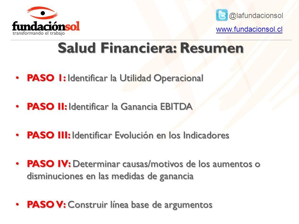 Salud Financiera: Resumen