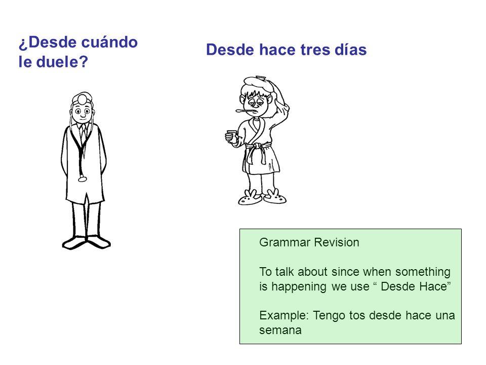 ¿Desde cuándo Desde hace tres días le duele Grammar Revision