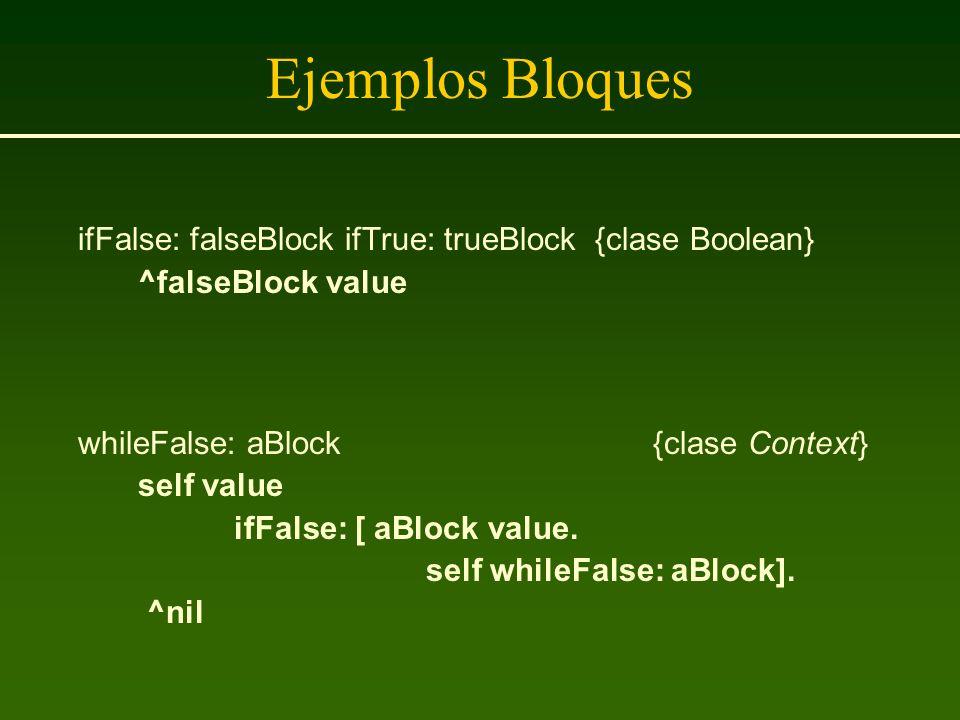 Ejemplos Bloques ifFalse: falseBlock ifTrue: trueBlock {clase Boolean}