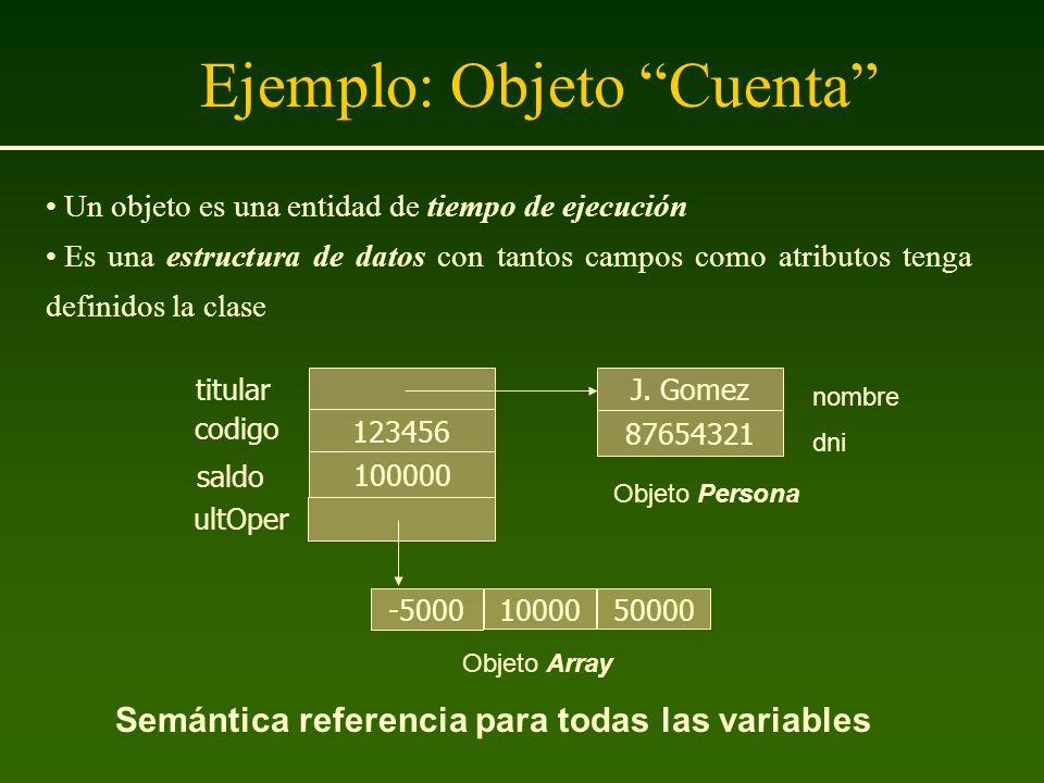 Ejemplo: Objeto Cuenta