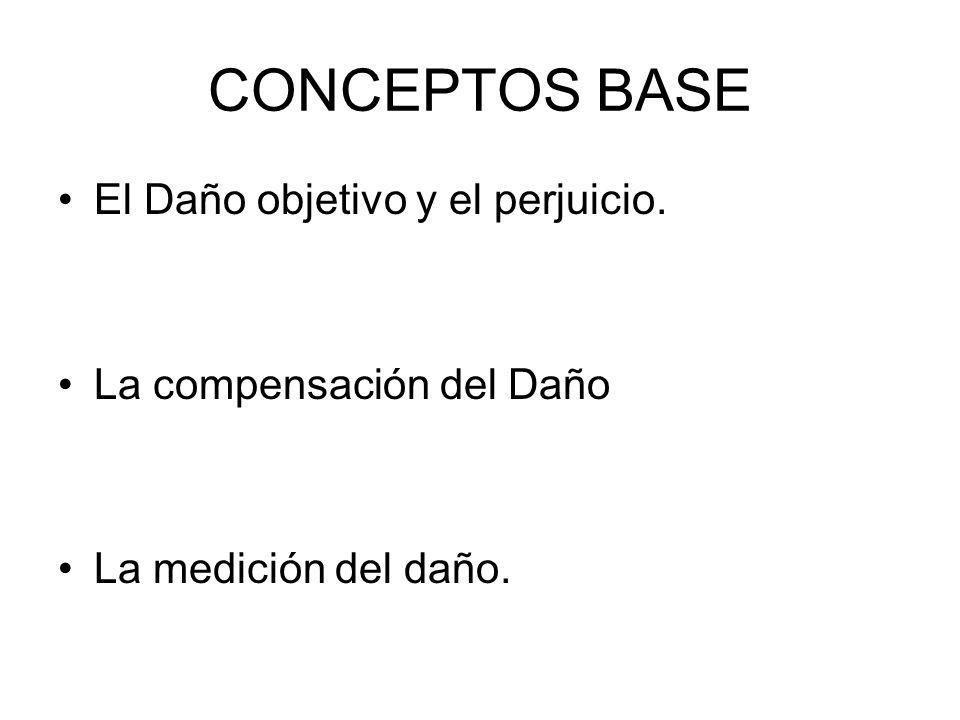 CONCEPTOS BASE El Daño objetivo y el perjuicio.