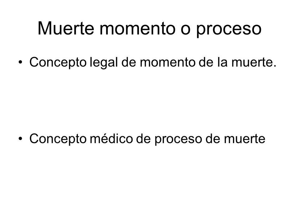 Muerte momento o proceso