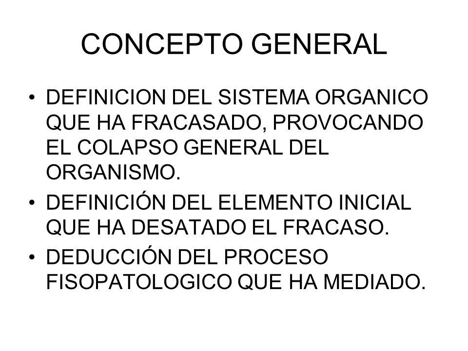 CONCEPTO GENERAL DEFINICION DEL SISTEMA ORGANICO QUE HA FRACASADO, PROVOCANDO EL COLAPSO GENERAL DEL ORGANISMO.