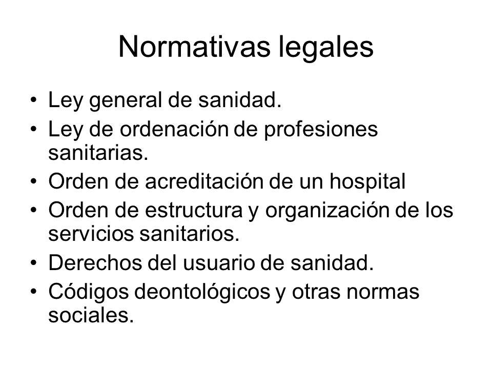 Normativas legales Ley general de sanidad.