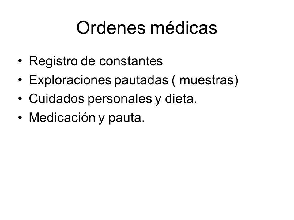 Ordenes médicas Registro de constantes