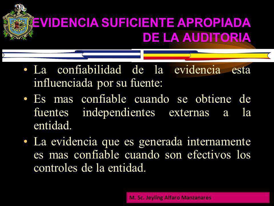 EVIDENCIA SUFICIENTE APROPIADA DE LA AUDITORIA