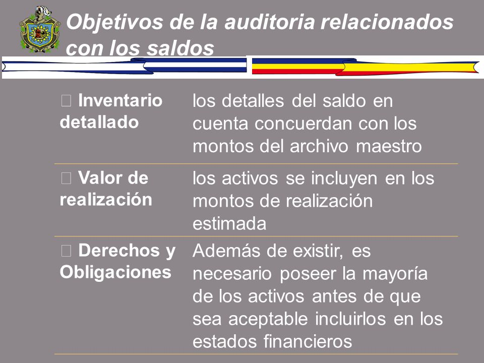 Objetivos de la auditoria relacionados con los saldos