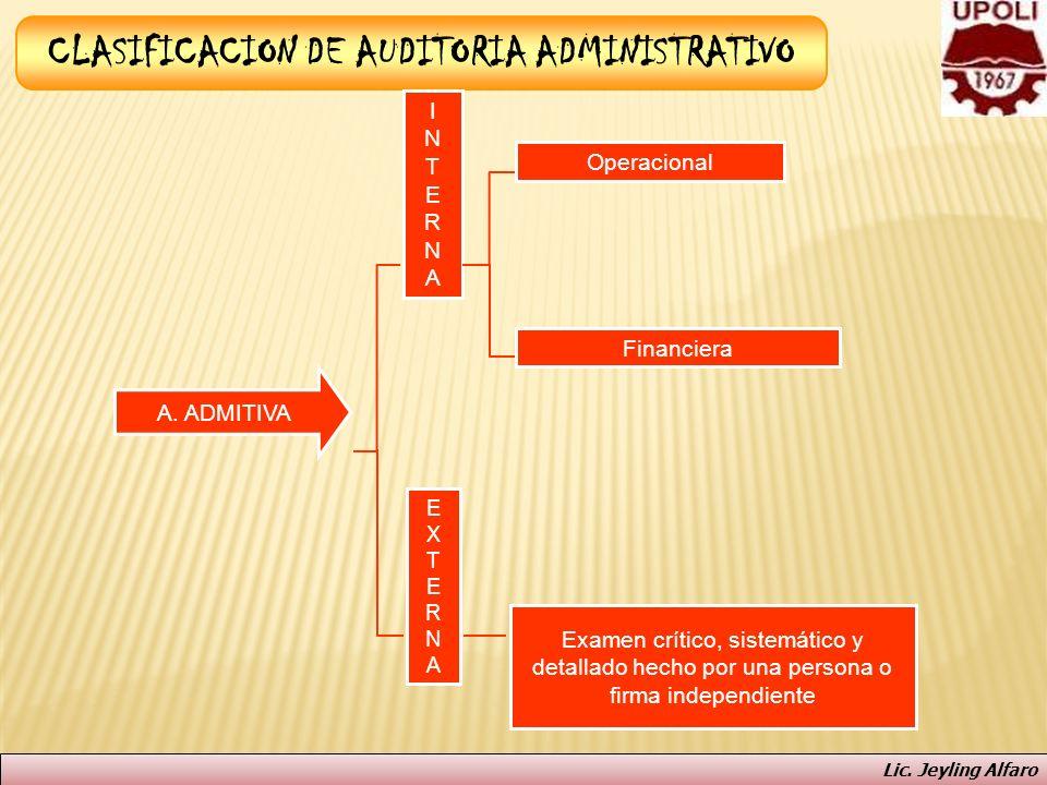 CLASIFICACION DE AUDITORIA ADMINISTRATIVO