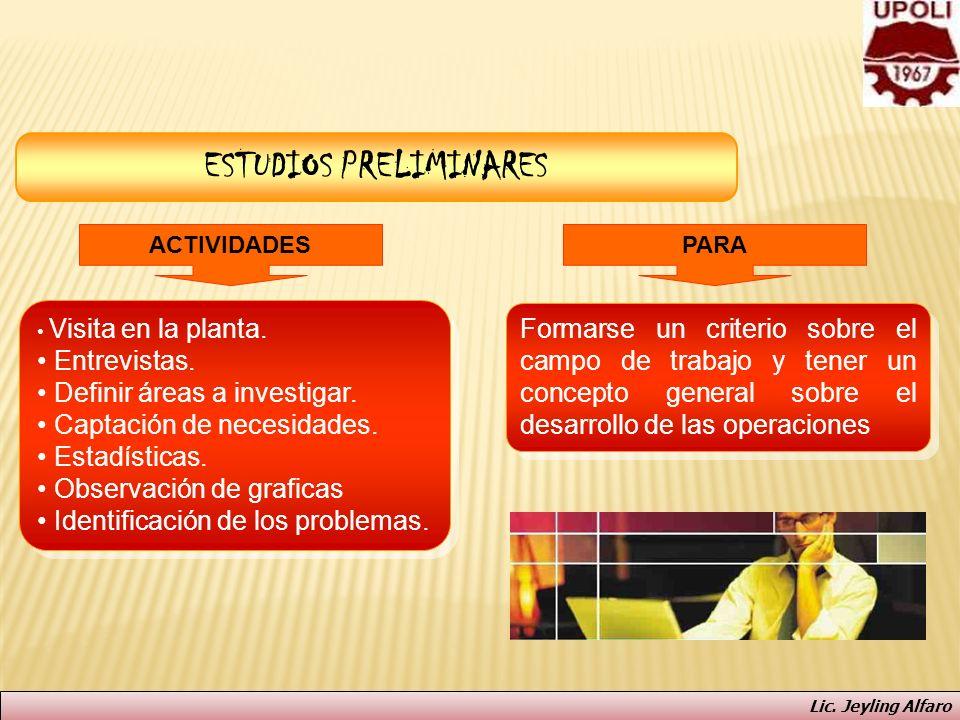 ESTUDIOS PRELIMINARES