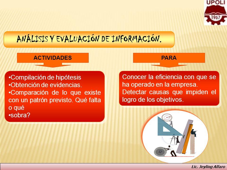 ANÁLISIS Y EVALUACIÓN DE INFORMACIÓN.
