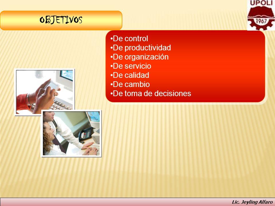OBJETIVOS De control De productividad De organización De servicio