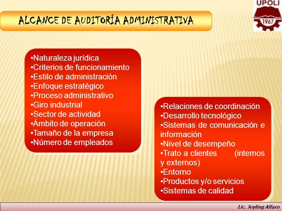 ALCANCE DE AUDITORÍA ADMINISTRATIVA