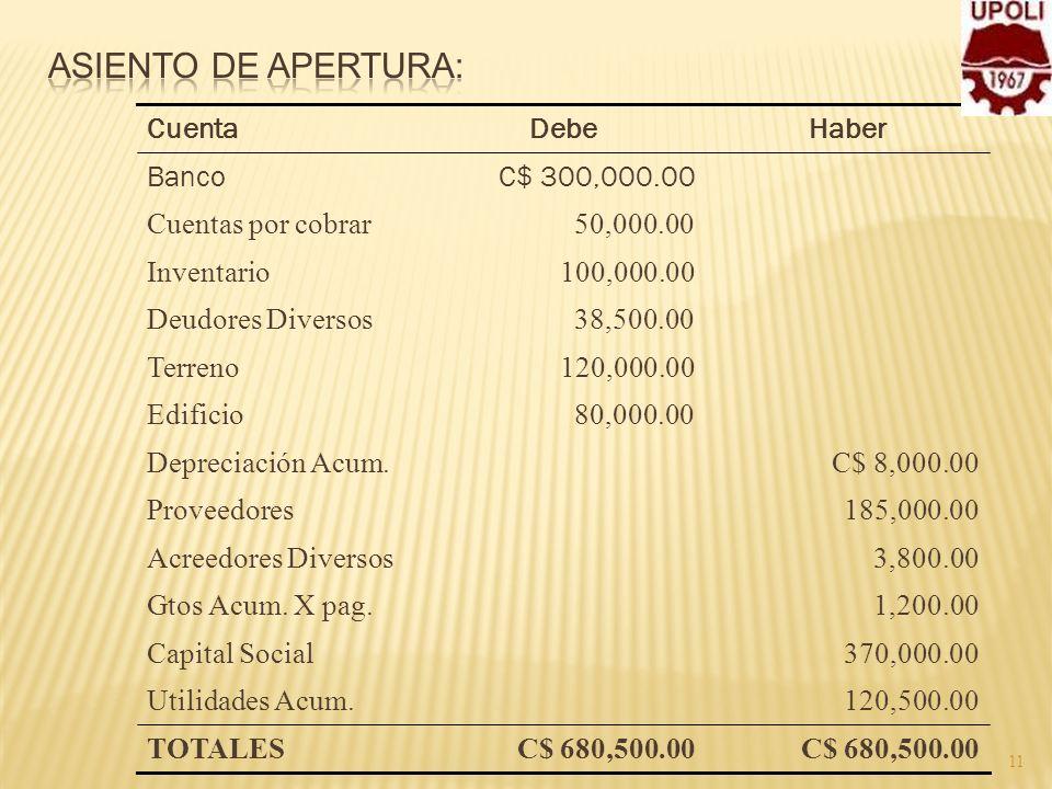 Asiento de Apertura: Cuenta Debe Haber Banco C$ 300,000.00