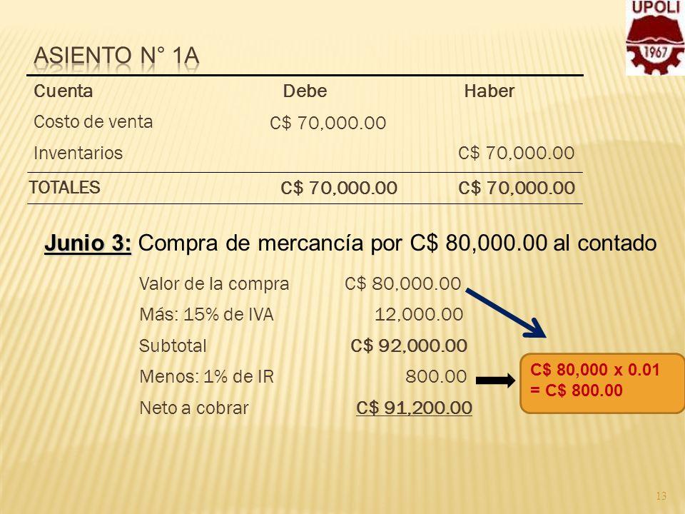 Junio 3: Compra de mercancía por C$ 80,000.00 al contado