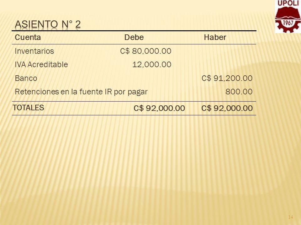 Asiento N° 2 Cuenta Debe Haber Inventarios C$ 80,000.00