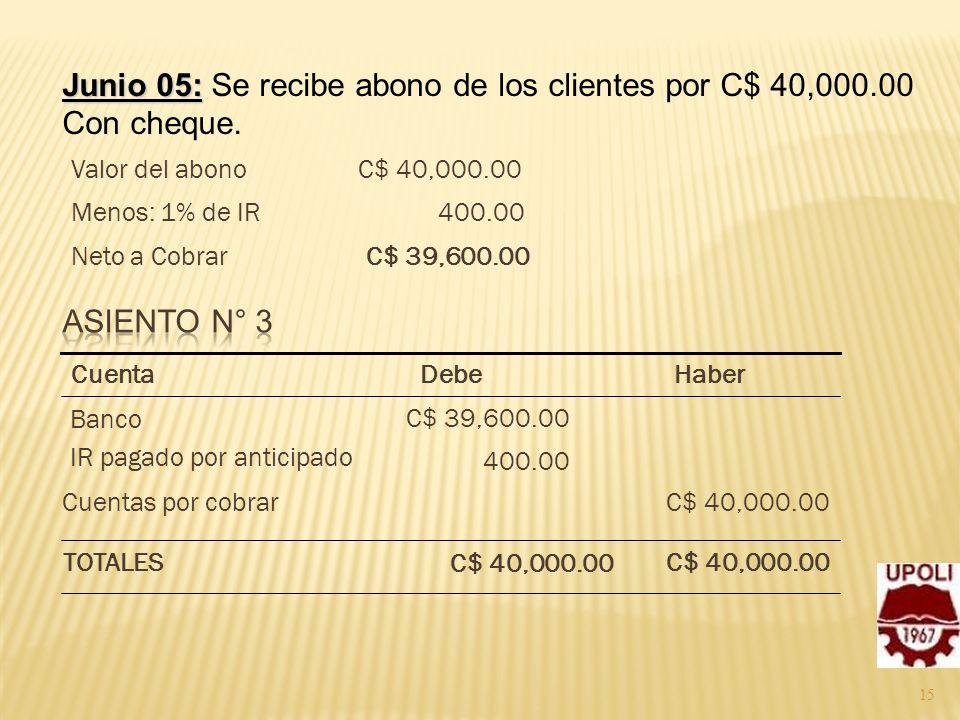 Junio 05: Se recibe abono de los clientes por C$ 40,000.00 Con cheque.