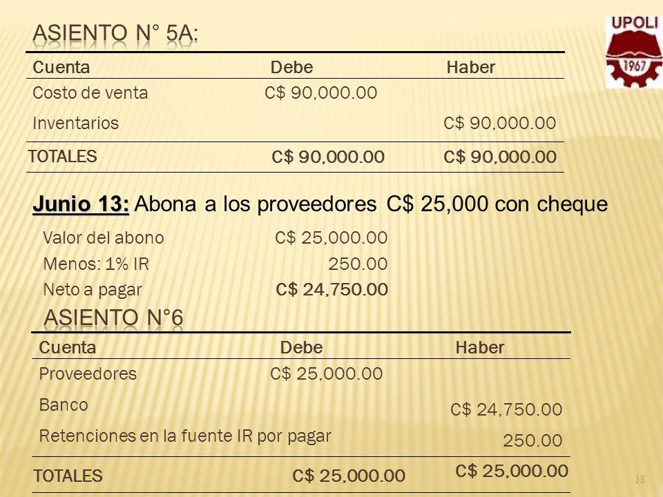 Junio 13: Abona a los proveedores C$ 25,000 con cheque
