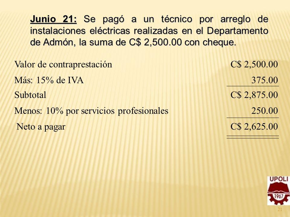 Junio 21: Se pagó a un técnico por arreglo de instalaciones eléctricas realizadas en el Departamento de Admón, la suma de C$ 2,500.00 con cheque.