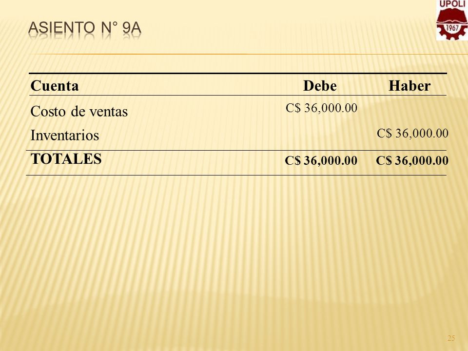 Asiento N° 9A Cuenta Debe Haber Costo de ventas Inventarios TOTALES