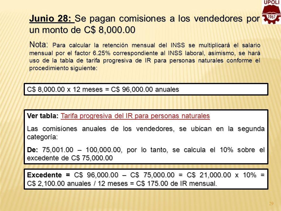 Junio 28: Se pagan comisiones a los vendedores por un monto de C$ 8,000.00